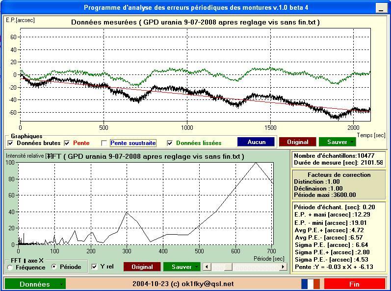 pec gp avec starbook s GPdurania09-07-2008apresreglagevissansfin